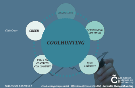 coolhunting empresarial
