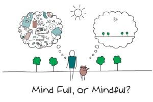 mindfullness, comportamiento, estrés, relajación, bienestar mental, salud mental, concentración,