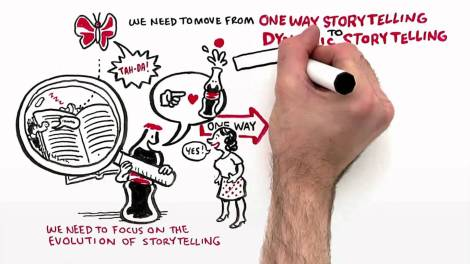 tendencia, storyteller, andalucía, empresas, negocios, historia , storytelling, productos, marketing, comunicación, emociones, creatividad, spot, publicidad, estrategia, contenido, christian salmon, branding, imagen corporativa, identidad, marcas, empatía, usuario, cliente