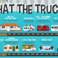 Food Trucks, no hay marcha atrás.