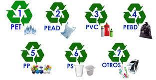 tipos de plásticos salud